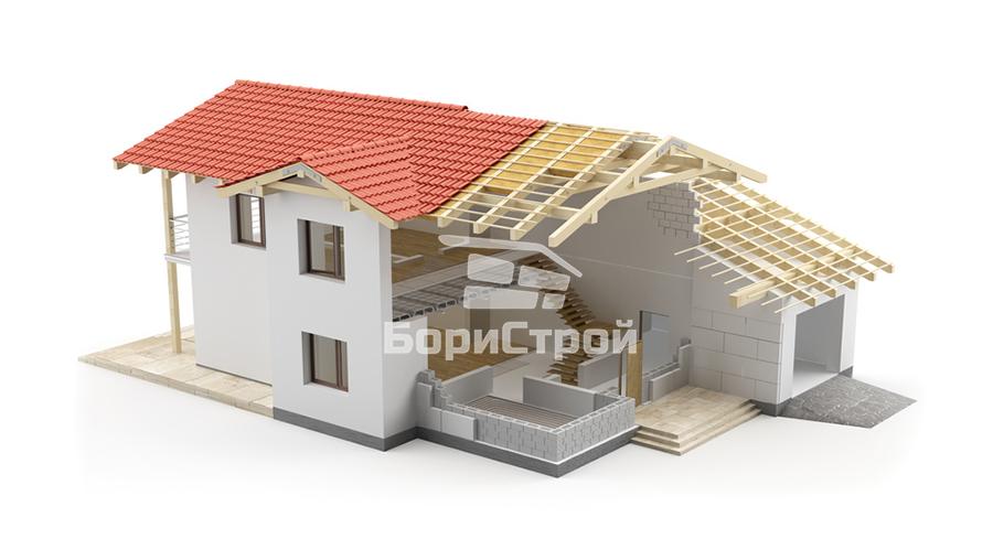 Строительство дома из газобетона в Борисове, Жодино, Минске
